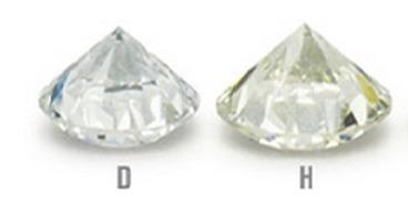 AMC鑽石婚戒鑽戒GIA
