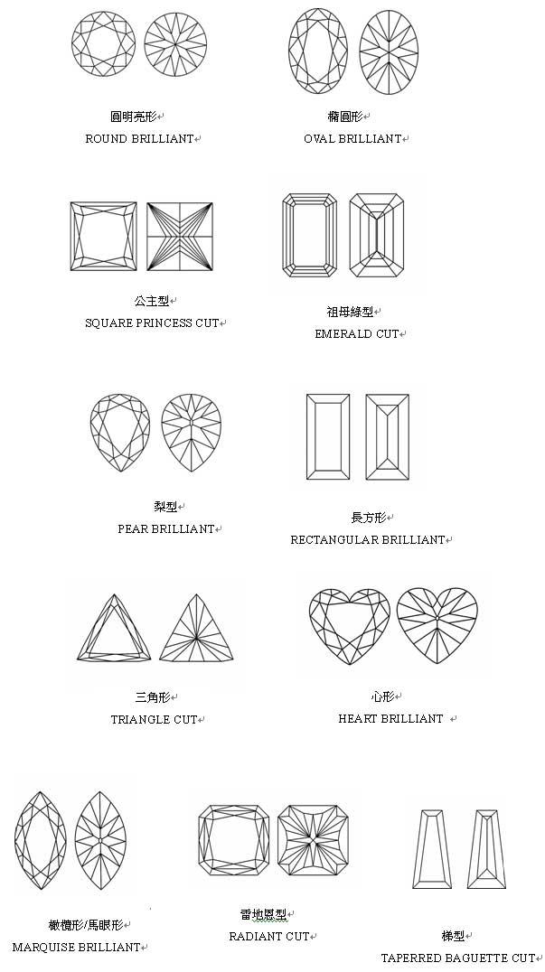 鑽石切磨圖